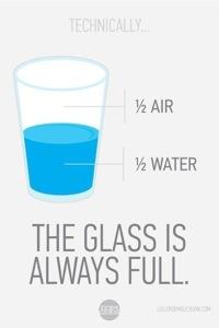 כוס מלאה לגמרי - תמונה